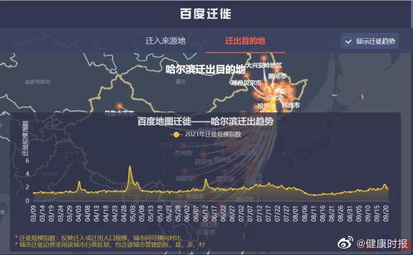 风暴娱乐:2天本土确诊病例11例,从哈尔滨出来的人都去哪了?